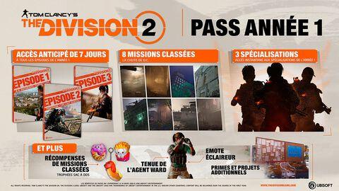 The Division 2 - DLC : Season Pass Année 1 - Version digitale