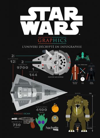 Livre - Star Wars Graphics