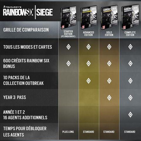 Rainbow Six Siege Advanced Edition