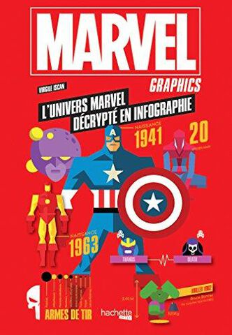 Livre - Marvel Graphics