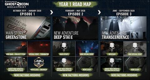 Ghost Recon Breakpoint - Dlc - Season Pass Year 1 Pass