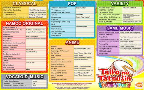 Taiko No Tatsujin Drum'n'fun + Tambour Tatacon