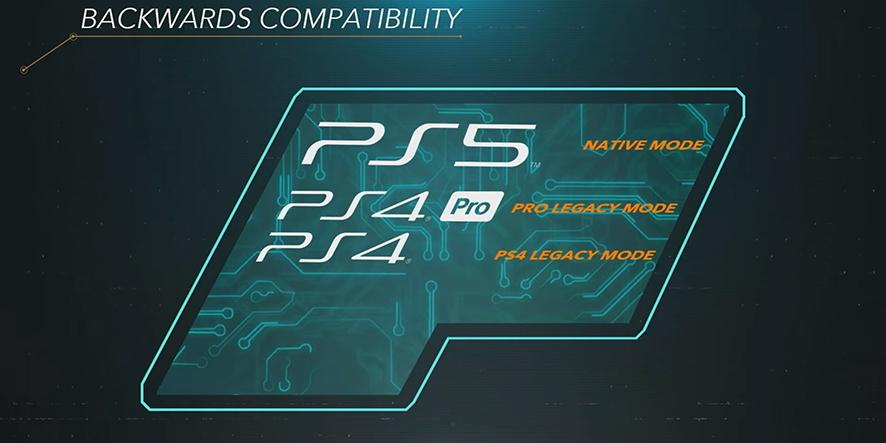Le mode PS4 sur PS5